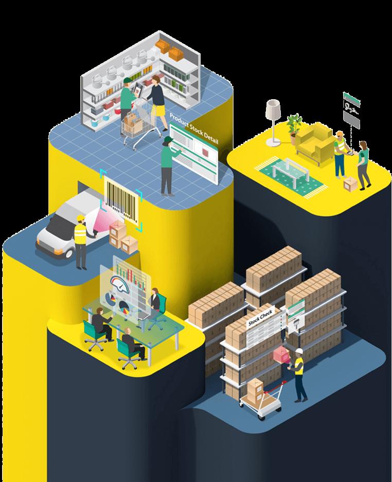 platform-retail