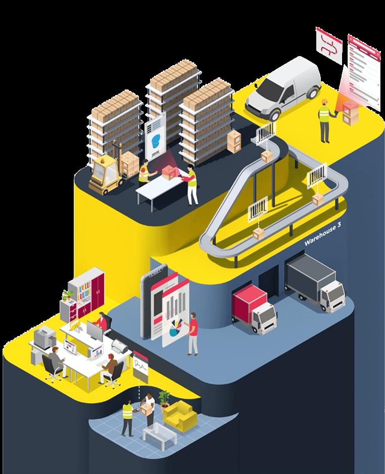 platform-warehouse