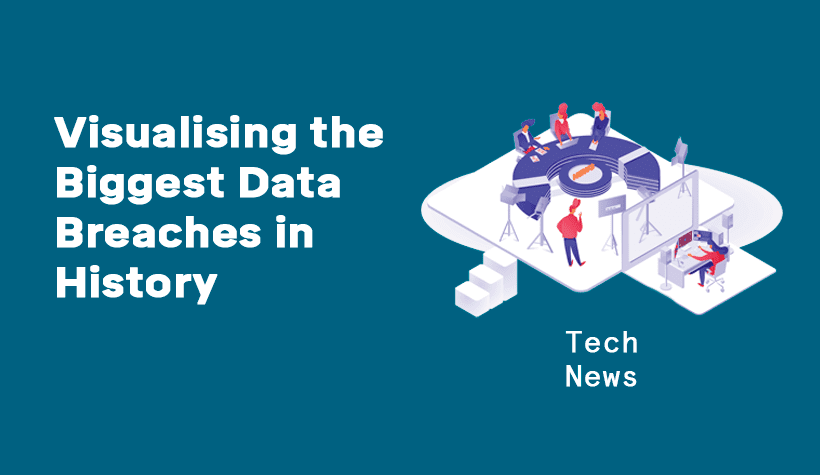 Visualising the Biggest Data Breaches in History